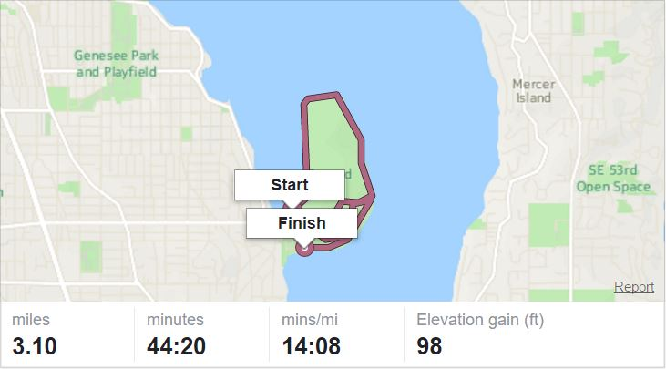 Furry 5k 2016 Results