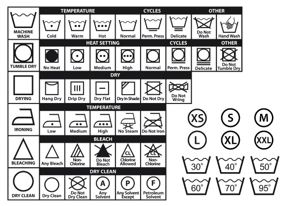 Garment care symbols - a chart to help you figure out what they mean